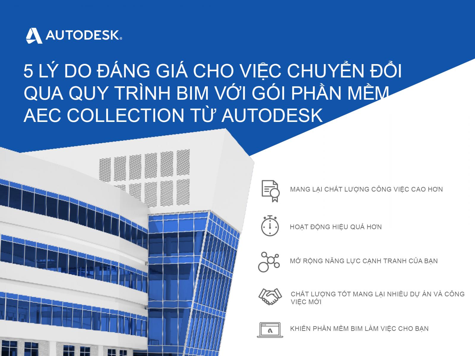 Autodesk BIM